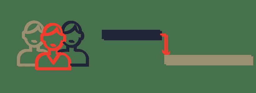 un equipo y un proyecto - gantt chart