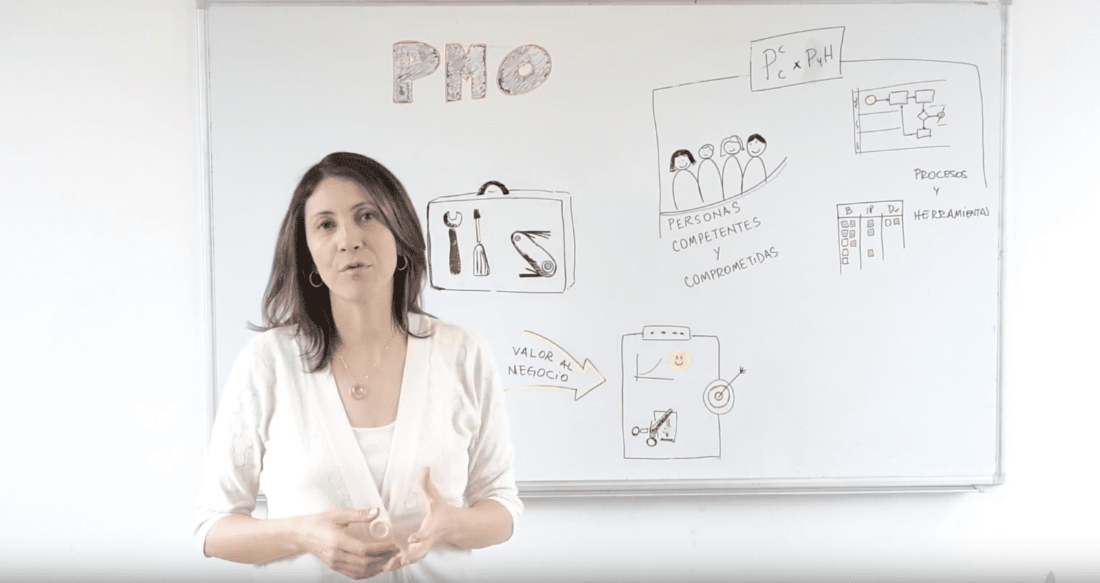 Hilda Buriticá - Thumbnail del Video qué eas una PMO